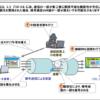 更新:SSL 3.0 の脆弱性対策について(CVE-2014-3566):IPA 独立行政法人 情報処理推進